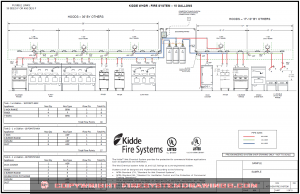 11 x 17 Kidde fire System Sample