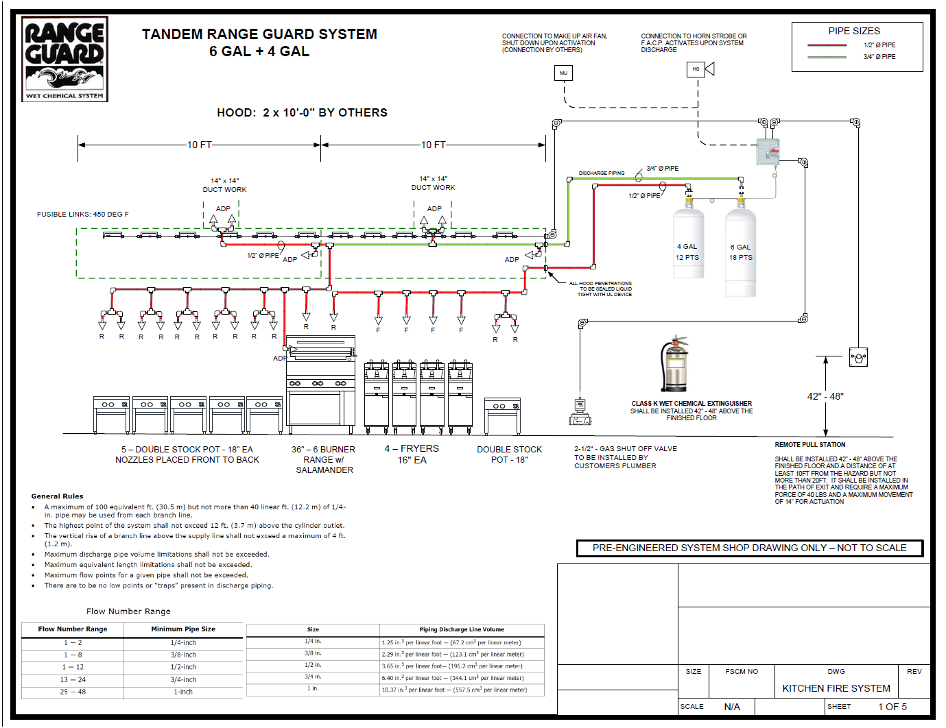 Hvac Details Dwg Detail For Autocad furthermore 1176  mercial Basement Parking And Services in addition Cad drawing  electrical  security  fire intrusion symbols 1 moreover 286 Fire Escape Plan Catalogue also Fire Protection Drawing Symbols. on fire alarm autocad drawings