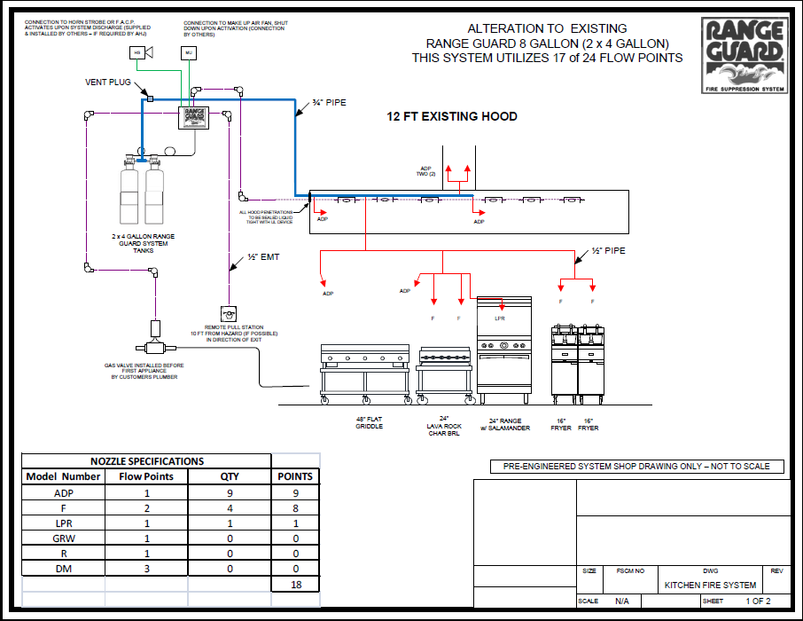Range Guard Kitchen Fire Suppression System Drawing