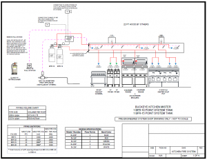 Buckeye Kitchen Mister Fire Suppression System Drawing