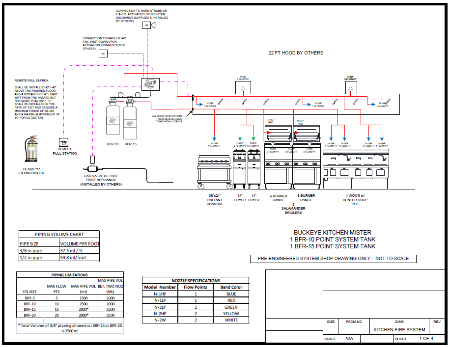 Blog furthermore Search additionally Ansul Fire Suppression System Wiring additionally Testimonials together with Ansul Fire Suppression System Wiring. on firesystemdrawings